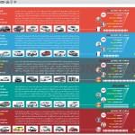 غولهای خودروسازی در ایران +اینفوگرافی