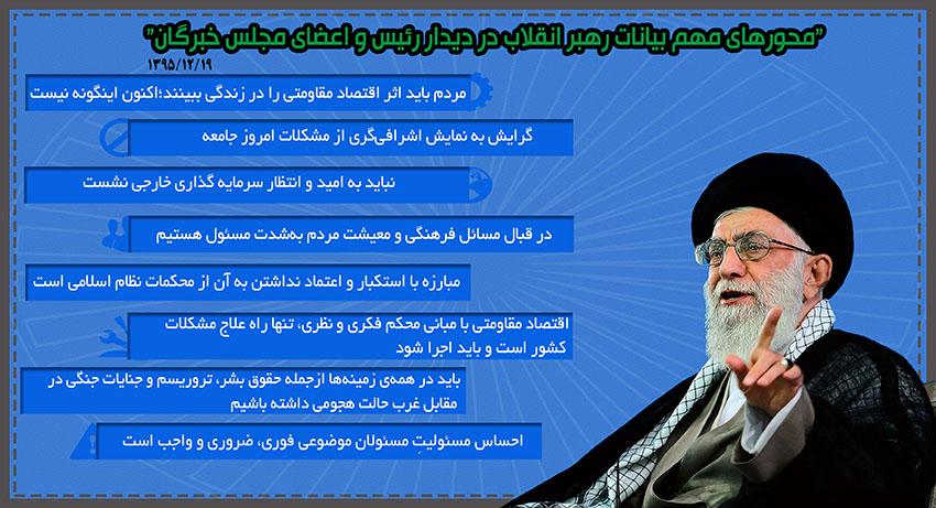 محورهای مهم بیانات رهبر انقلاب در دیدار رئیس و اعضای مجلس خبرگان