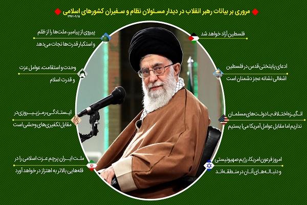 مروری بر بیانات رهبر انقلاب در دیدار مسئولان نظام و سفیران کشورهای اسلامی