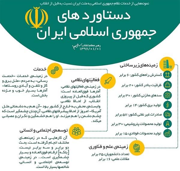 نمونههایی از خدمات نظام جمهوری اسلامی به ملت ایران