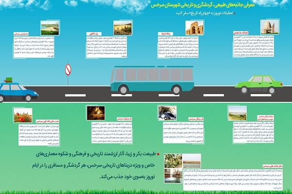 اینفوگرافی/ تعطیلات نوروز به «چهارراه تاریخ» سفر کنید