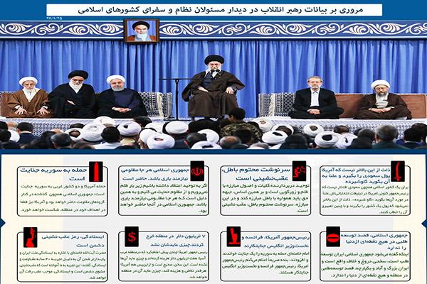 مروری بر بیانات رهبر انقلاب در دیدار مسئولان نظام و سفرای کشورهای اسلامی
