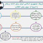 شروط ایران برای ادامه برجام با اروپا