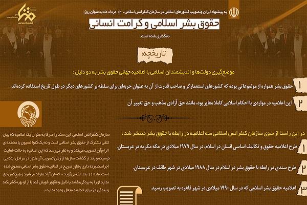 اینفوگرافی؛ ۱۴ مرداد، روز حقوق بشر اسلامی و کرامت انسانی