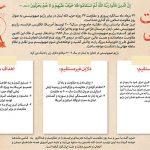 اینفوگرافی؛ شکست طرح خاورمیانه بزرگ صهیونیسم بینالملل