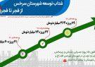 اینفوگرافی؛ شتاب توسعه سرخس از «فجر تا فجر»