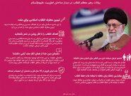 محورهای مهم بیانات رهبر انقلاب در دیدار مداحان