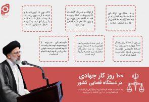 اینفوگرافی؛ ۱۰۰ روز کار جهادی در دستگاه قضایی کشور